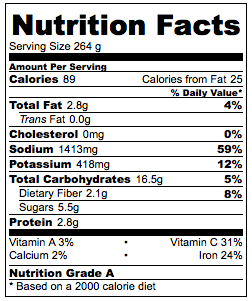 Thai cucumber salad nutrition Facts