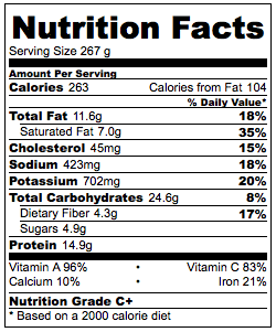 Cheesey Skillet Potatoes Nutrition Facts