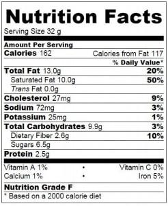 Nutrition Facts - coconut flour cookies